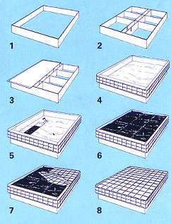 Wasserbett Aufbau